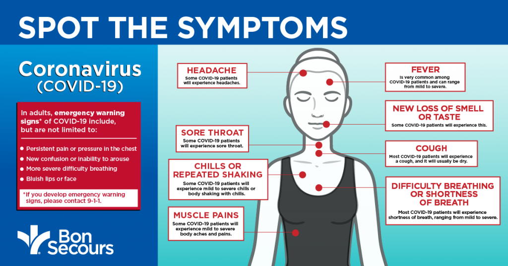 New COVID-19 Symptoms to Look Out For | Bon Secours Blog